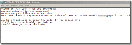 Files encrypted