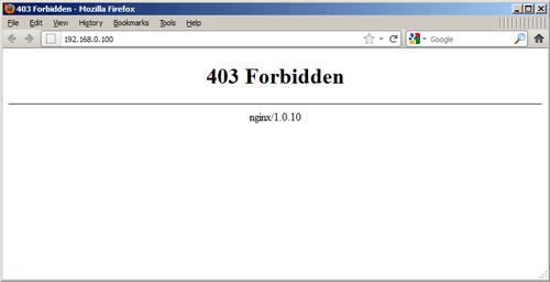 403 forbidden nginx