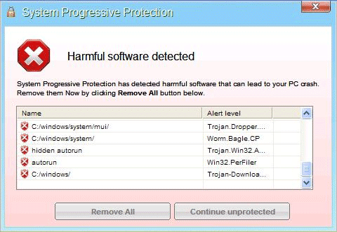 Harmful Software Detected