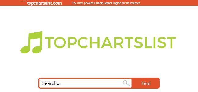TopChartsList.com